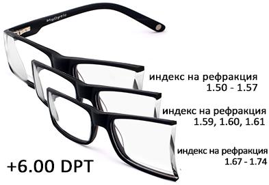 видове стъкла